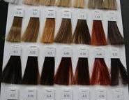 Окрашивание волос INOA 1-я длина