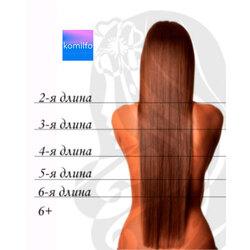 Забарвлення фарбою клієнта 2-я довжина